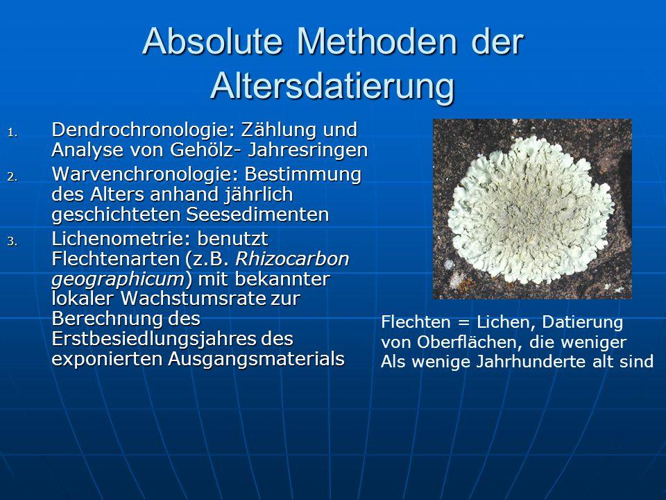 Absolute Methoden der Altersdatierung 1.