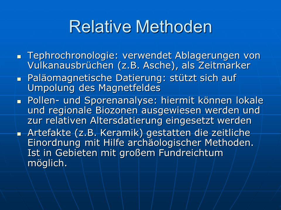 Relative Methoden Tephrochronologie: verwendet Ablagerungen von Vulkanausbrüchen (z.B.