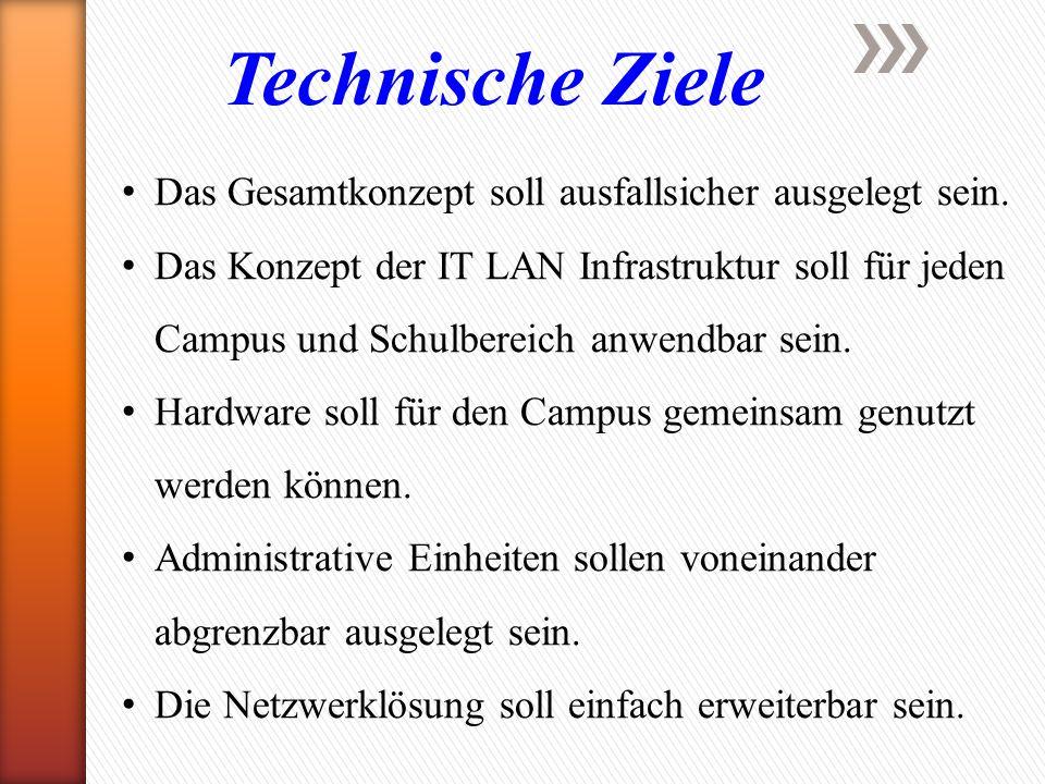 Technische Ziele Das Gesamtkonzept soll ausfallsicher ausgelegt sein. Das Konzept der IT LAN Infrastruktur soll für jeden Campus und Schulbereich anwe