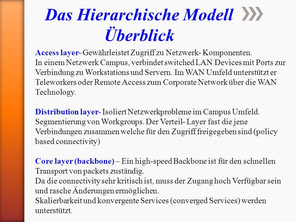 Das Hierarchische Modell Überblick Access layer- Gewährleistet Zugriff zu Netzwerk- Komponenten. In einem Netzwerk Campus, verbindet switched LAN Devi