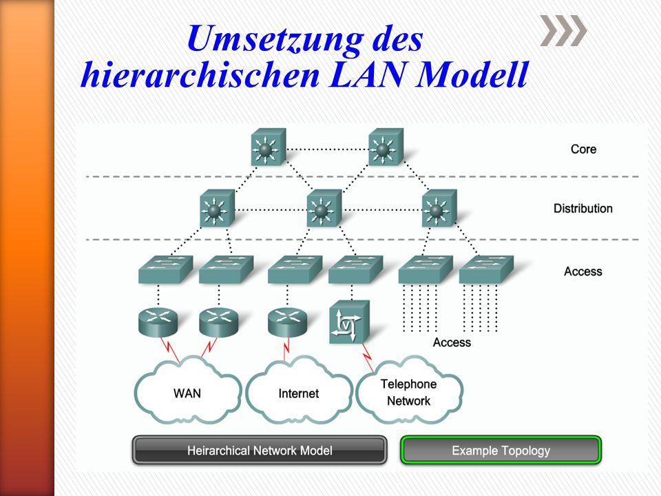 Umsetzung des hierarchischen LAN Modell