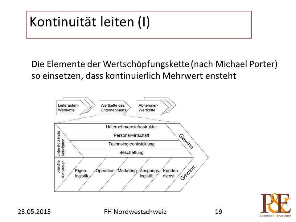 Kontinuität leiten (I) 23.05.2013FH Nordwestschweiz Die Elemente der Wertschöpfungskette (nach Michael Porter) so einsetzen, dass kontinuierlich Mehrwert ensteht 19