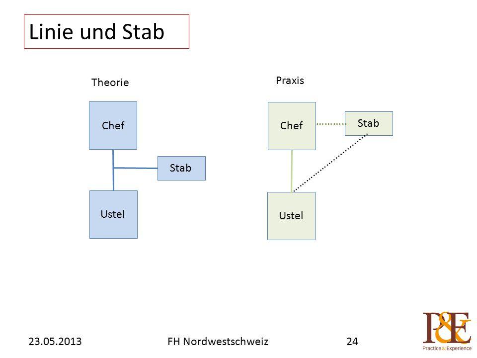Linie und Stab 23.05.2013FH Nordwestschweiz24 Chef Ustel Stab Ustel Chef Stab ………..