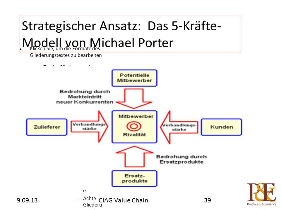 Klicken Sie, um die Formate des Gliederungstextes zu bearbeiten Zweite Gliederungsebene  Dritte Gliederungsebene Vierte Gliederungseb ene  Fünfte Gliederu ngseben e  Sechste Gliederu ngseben e  Siebente Gliederu ngseben e  Achte Gliederu ngseben e Neunte GliederungsebeneMastertextfor mat bearbeiten Strategischer Ansatz: Das 5-Kräfte- Modell von Michael Porter CIAG Value Chain9.09.1339