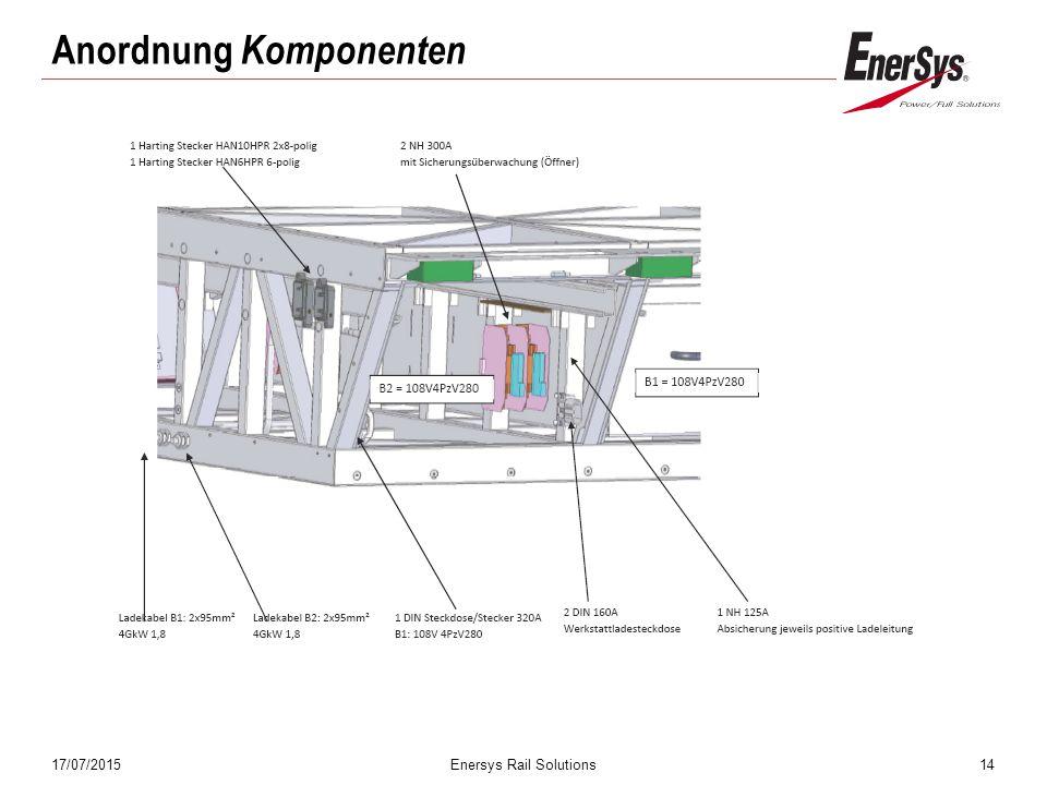 17/07/2015Enersys Rail Solutions14 Anordnung Komponenten