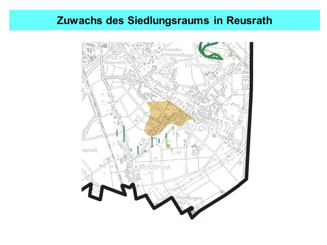Zuwachs des Siedlungsraums in Reusrath