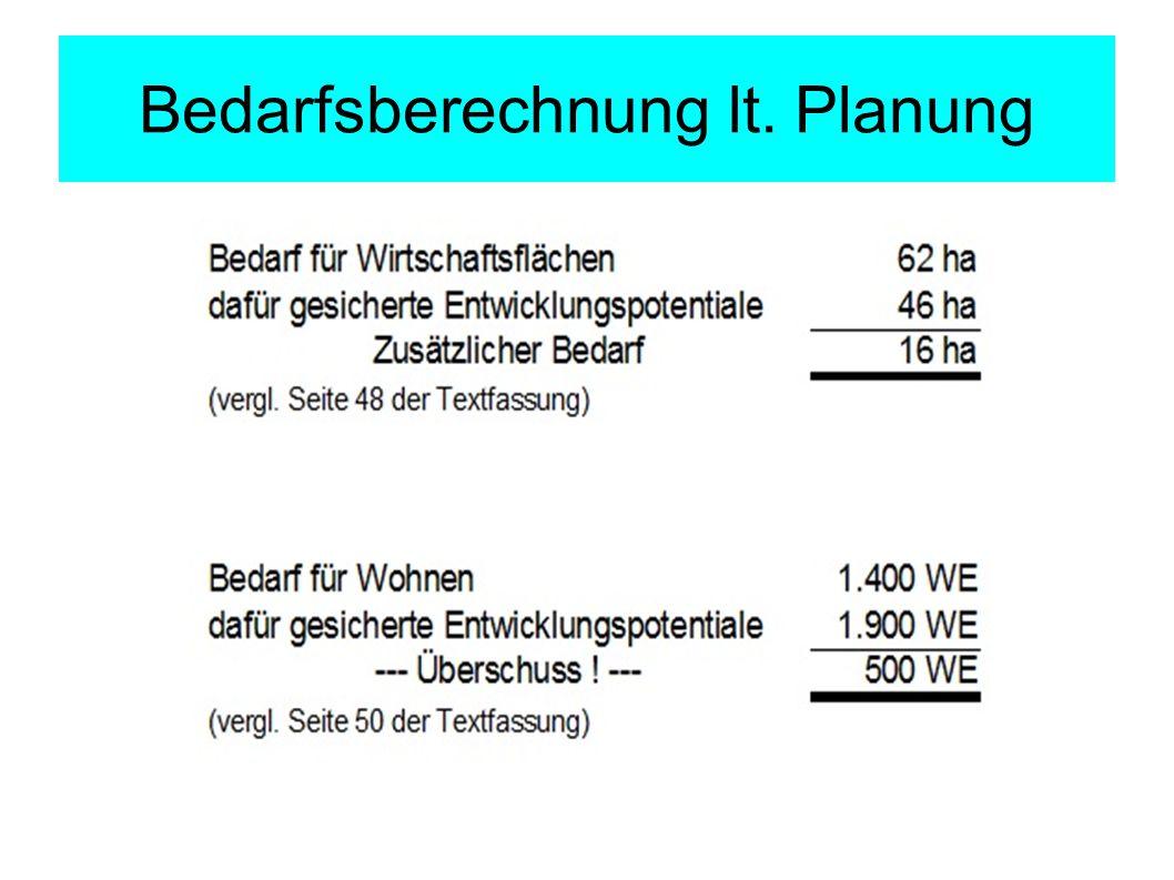 Bedarfsberechnung lt. Planung