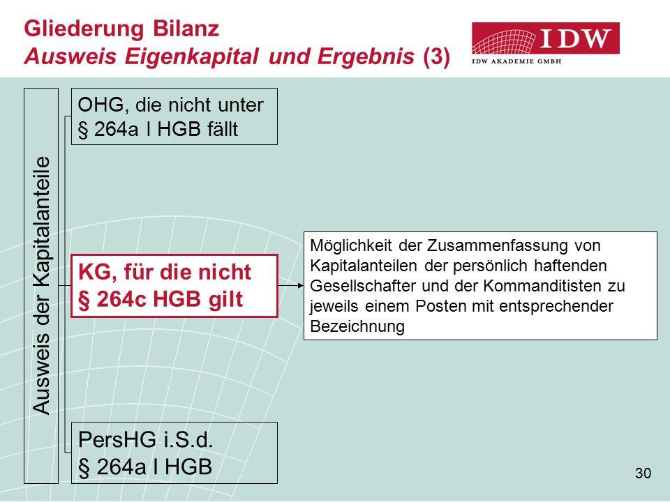 30 Gliederung Bilanz Ausweis Eigenkapital und Ergebnis (3) Ausweis der Kapitalanteile OHG, die nicht unter § 264a I HGB fällt KG, für die nicht § 264c HGB gilt PersHG i.S.d.