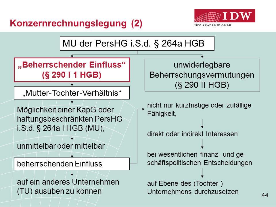 44 Konzernrechnungslegung (2) MU der PersHG i.S.d.