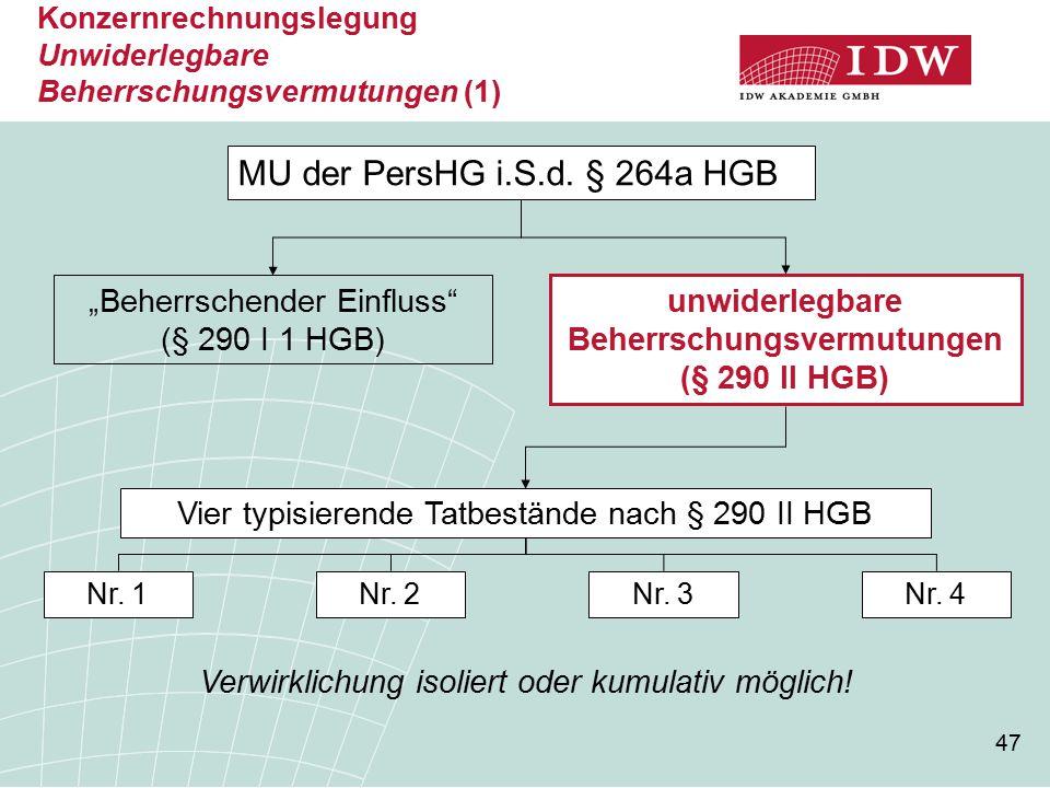 47 Konzernrechnungslegung Unwiderlegbare Beherrschungsvermutungen (1) MU der PersHG i.S.d.