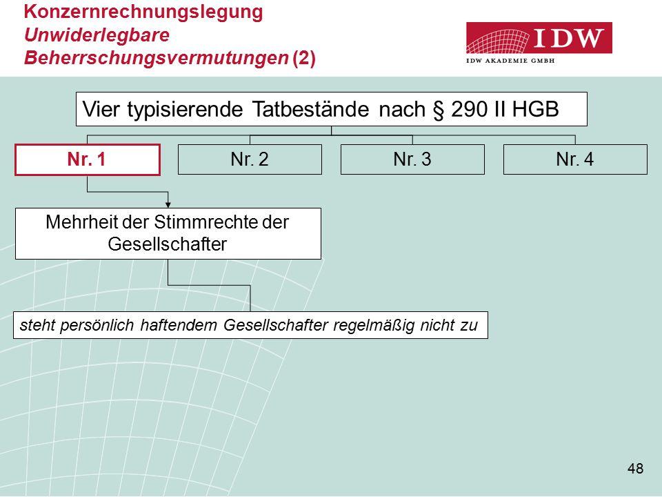 48 Konzernrechnungslegung Unwiderlegbare Beherrschungsvermutungen (2) Vier typisierende Tatbestände nach § 290 II HGB Nr.