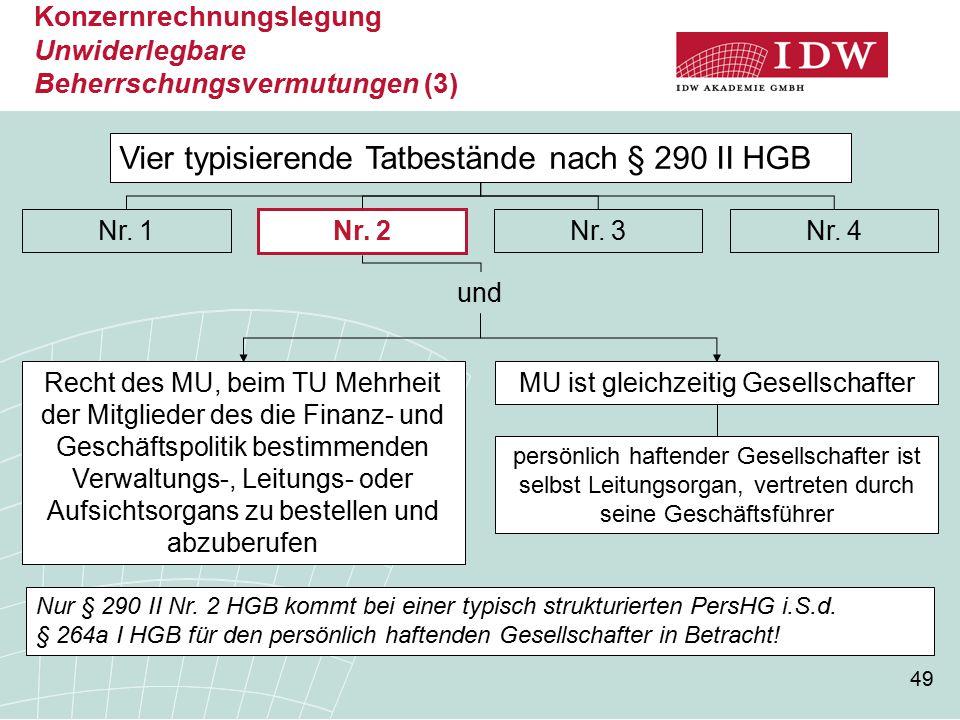 49 Konzernrechnungslegung Unwiderlegbare Beherrschungsvermutungen (3) Vier typisierende Tatbestände nach § 290 II HGB Nr.