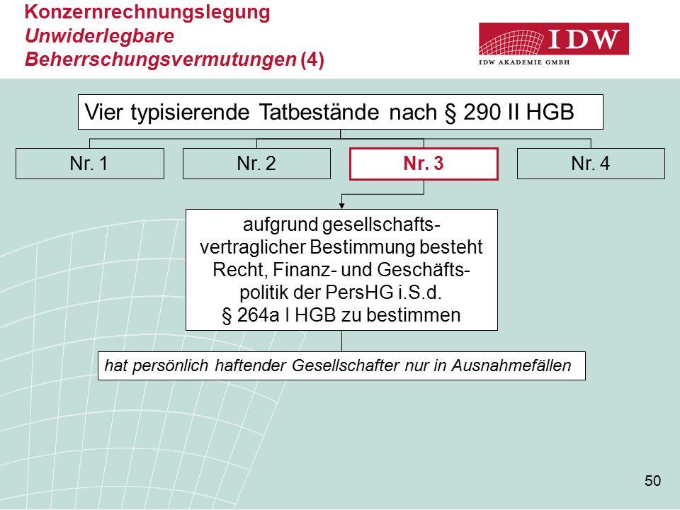 50 Konzernrechnungslegung Unwiderlegbare Beherrschungsvermutungen (4) Vier typisierende Tatbestände nach § 290 II HGB Nr.