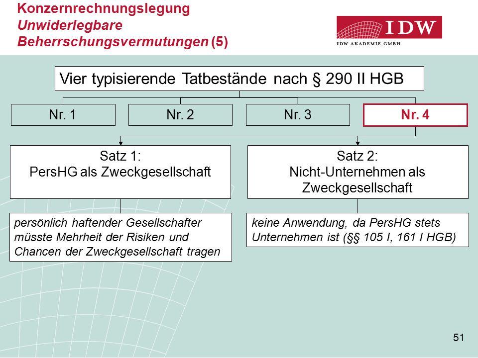 51 Konzernrechnungslegung Unwiderlegbare Beherrschungsvermutungen (5) Vier typisierende Tatbestände nach § 290 II HGB Nr.