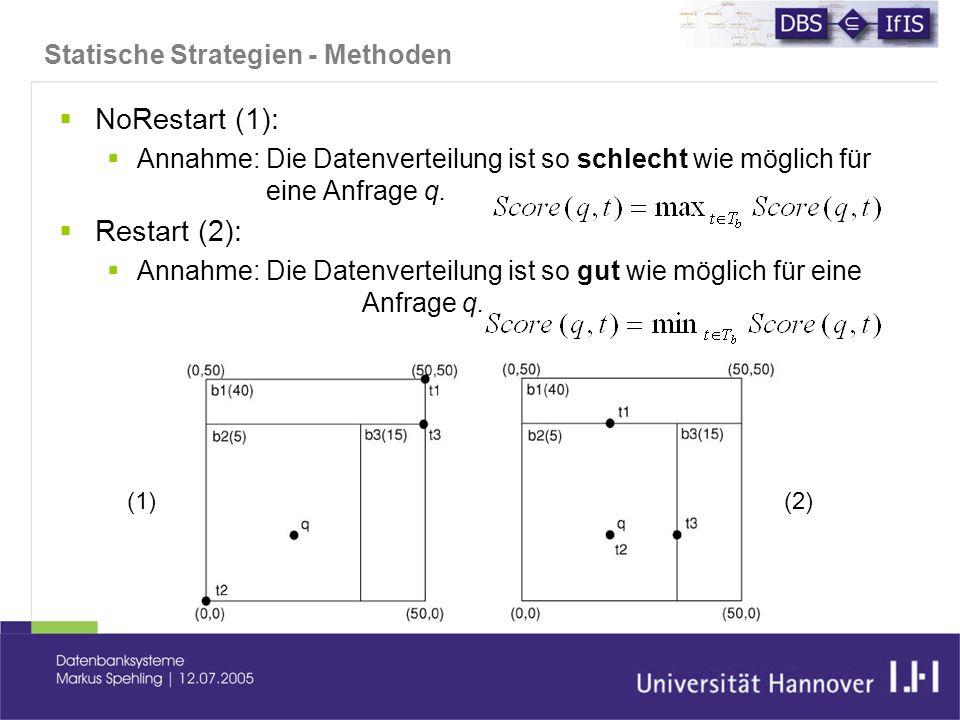  NoRestart (1):  Annahme: Die Datenverteilung ist so schlecht wie möglich für eine Anfrage q.