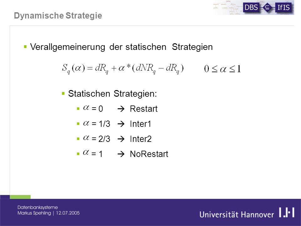 Dynamische Strategie  Verallgemeinerung der statischen Strategien  Statischen Strategien:  = 0  Restart  = 1/3  Inter1  = 2/3  Inter2  = 1  NoRestart