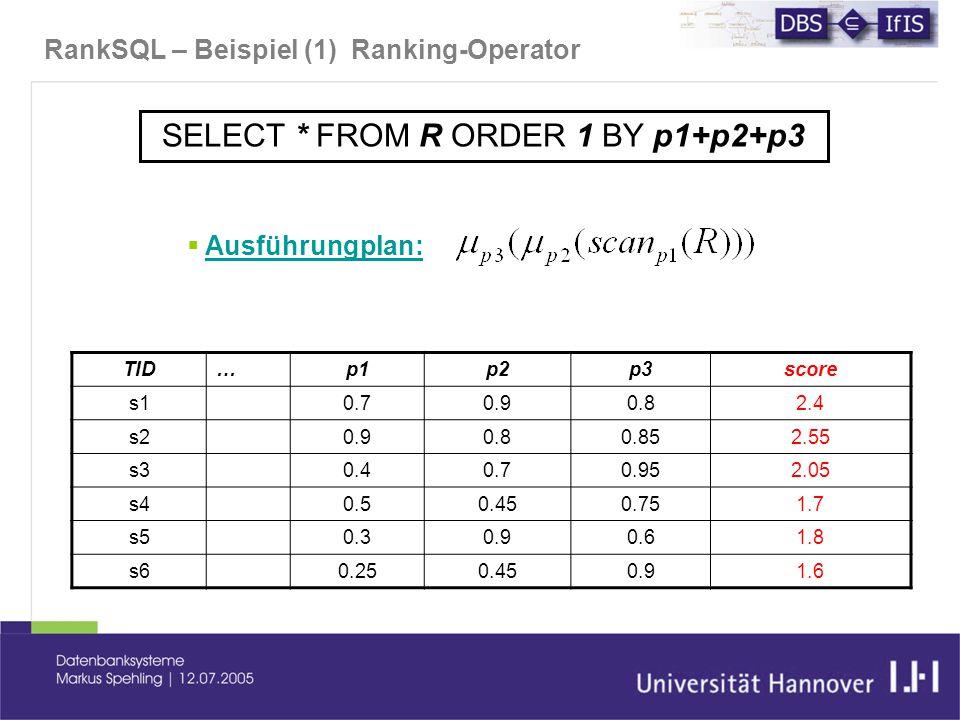 RankSQL – Beispiel (1) Ranking-Operator TID…p1p2p3score s10.70.90.82.4 s20.90.80.852.55 s30.40.70.952.05 s40.50.450.751.7 s50.30.90.61.8 s60.250.450.91.6 SELECT * FROM R ORDER 1 BY p1+p2+p3  Ausführungplan:Ausführungplan: