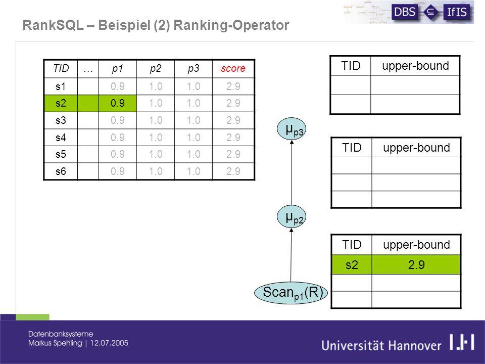 RankSQL – Beispiel (2) Ranking-Operator TIDupper-bound s22.9 TIDupper-bound TIDupper-bound TID…p1p2p3score s10.91.0 2.9 s20.91.0 2.9 s30.91.0 2.9 s40.91.0 2.9 s50.91.0 2.9 s60.91.0 2.9 Scan p1 (R) μ p2 μ p3