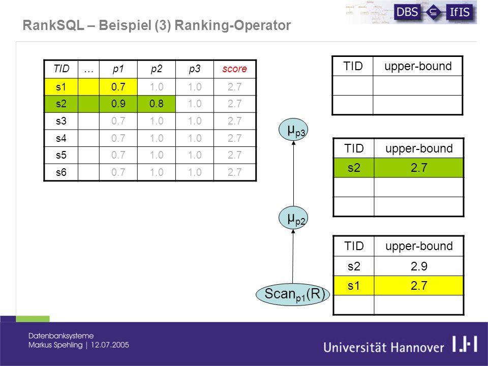 RankSQL – Beispiel (3) Ranking-Operator TIDupper-bound s22.9 s12.7 TIDupper-bound TIDupper-bound s22.7 TID…p1p2p3score s10.71.0 2.7 s20.90.81.02.7 s30.71.0 2.7 s40.71.0 2.7 s50.71.0 2.7 s60.71.0 2.7 Scan p1 (R) μ p2 μ p3