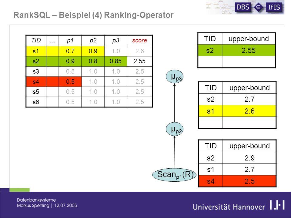 RankSQL – Beispiel (4) Ranking-Operator TIDupper-bound s22.9 s12.7 s42.5 TIDupper-bound s22.55 TIDupper-bound s22.7 s12.6 TID…p1p2p3score s10.70.91.02.6 s20.90.80.852.55 s30.51.0 2.5 s40.51.0 2.5 s50.51.0 2.5 s60.51.0 2.5 Scan p1 (R) μ p2 μ p3