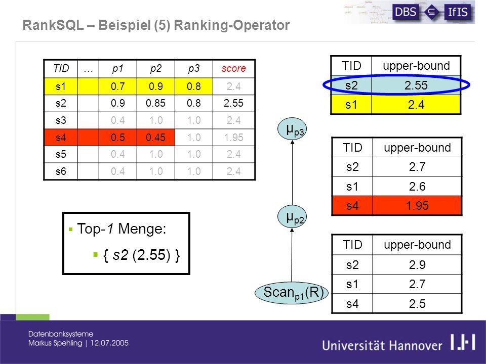RankSQL – Beispiel (5) Ranking-Operator TIDupper-bound s22.9 s12.7 s42.5 TIDupper-bound s22.55 s12.4 TIDupper-bound s22.7 s12.6 s41.95 TID…p1p2p3score s10.70.90.82.4 s20.90.850.82.55 s30.41.0 2.4 s40.50.451.01.95 s50.41.0 2.4 s60.41.0 2.4 Scan p1 (R) μ p2 μ p3  Top-1 Menge:  { s2 (2.55) }
