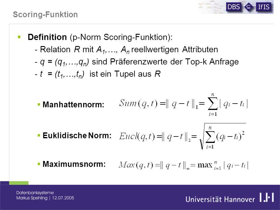 Scoring-Funktion  Definition (p-Norm Scoring-Funktion): - Relation R mit A 1,…, A n reellwertigen Attributen - q = (q 1,…,q n ) sind Präferenzwerte der Top-k Anfrage - t = (t 1,…,t n ) ist ein Tupel aus R  Manhattennorm:  Euklidische Norm:  Maximumsnorm: