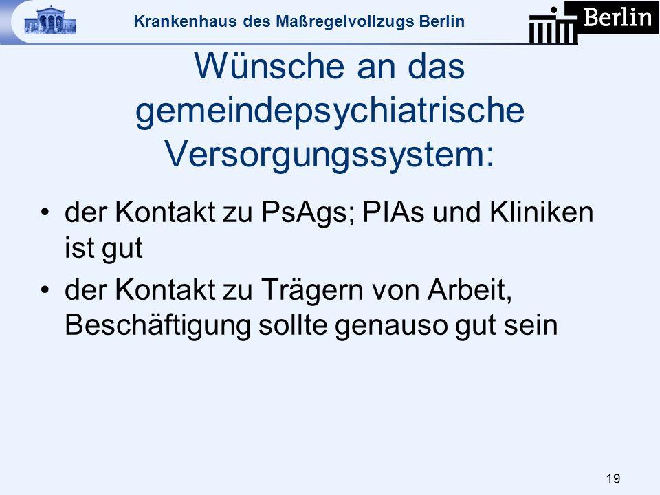 Krankenhaus des Maßregelvollzugs Berlin Wünsche an das gemeindepsychiatrische Versorgungssystem: der Kontakt zu PsAgs; PIAs und Kliniken ist gut der K