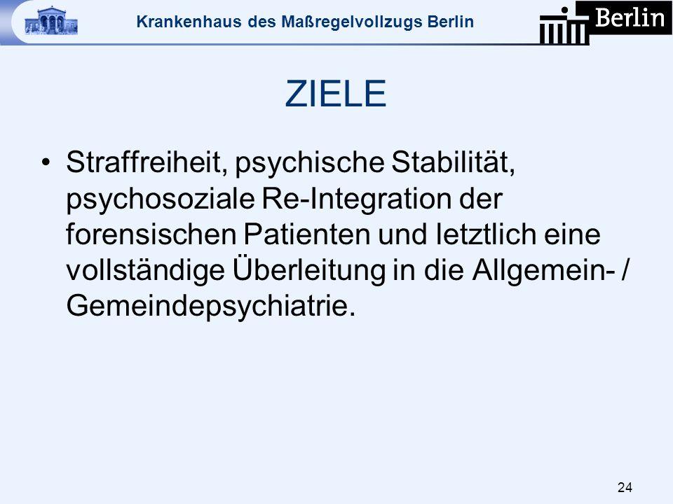 Krankenhaus des Maßregelvollzugs Berlin ZIELE Straffreiheit, psychische Stabilität, psychosoziale Re-Integration der forensischen Patienten und letztl