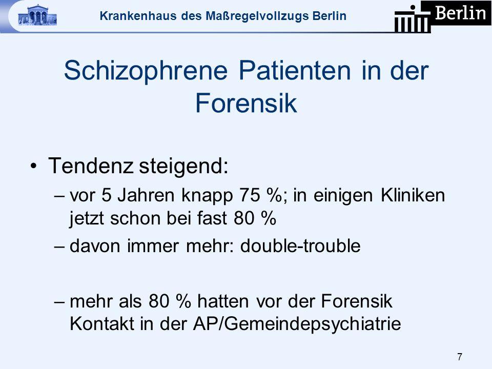 Krankenhaus des Maßregelvollzugs Berlin Schizophrene Patienten in der Forensik Tendenz steigend: –vor 5 Jahren knapp 75 %; in einigen Kliniken jetzt s