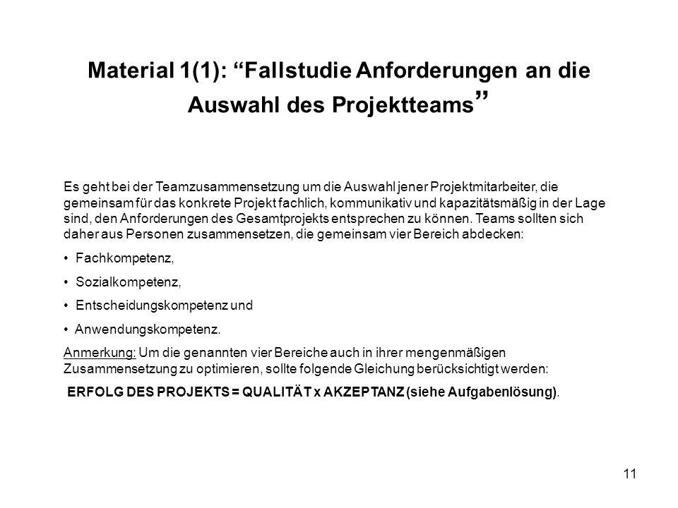 """11 Material 1(1): """"Fallstudie Anforderungen an die Auswahl des Projektteams """" Es geht bei der Teamzusammensetzung um die Auswahl jener Projektmitarbei"""