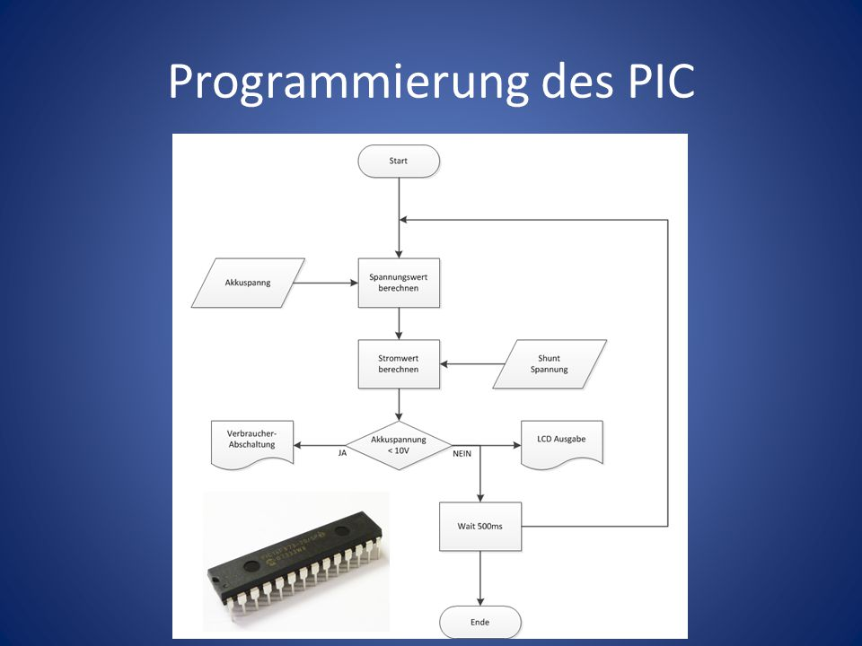 Programmierung des PIC