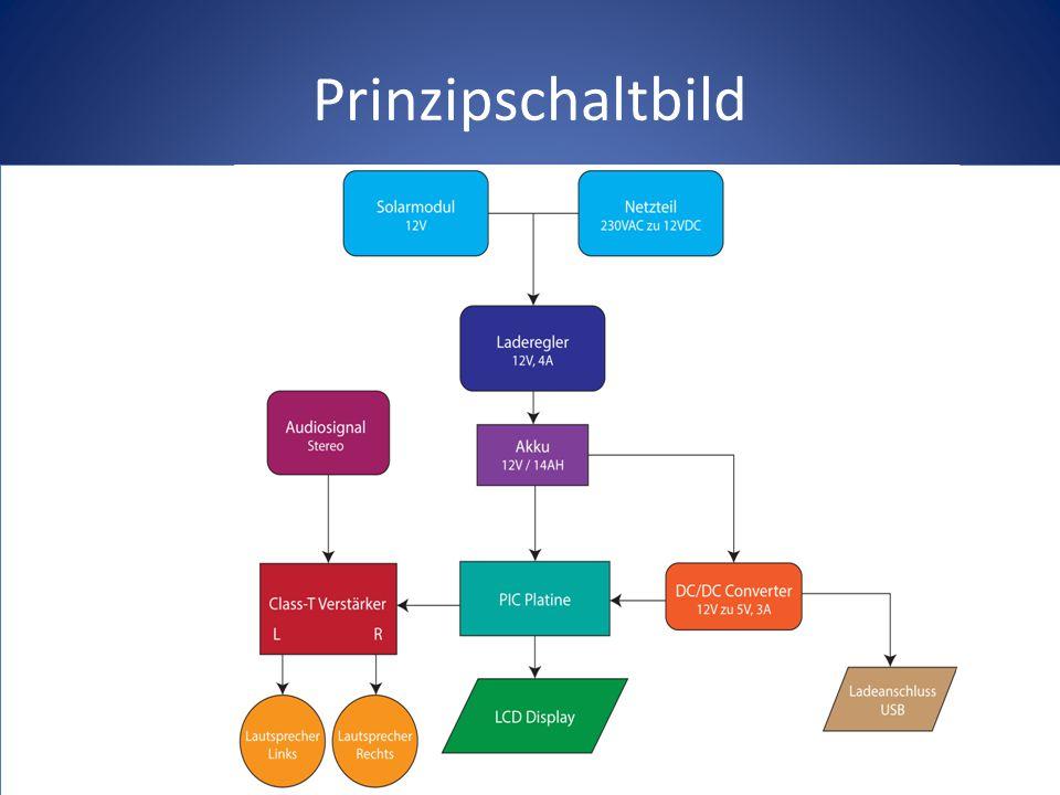 Prinzipschaltbild