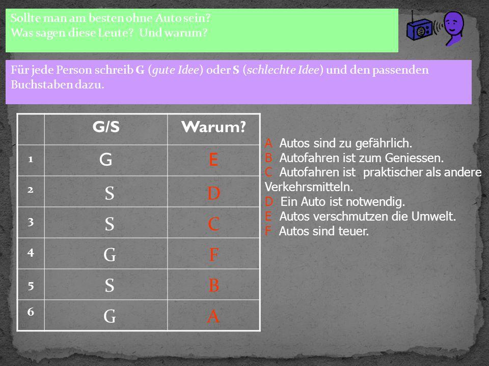 Welche Umweltsprobleme erwähnen diese Leute? 1 2 3 4 Martin (5) Diana (2) Anke (2) Paul (2) EADCH BG JF AI
