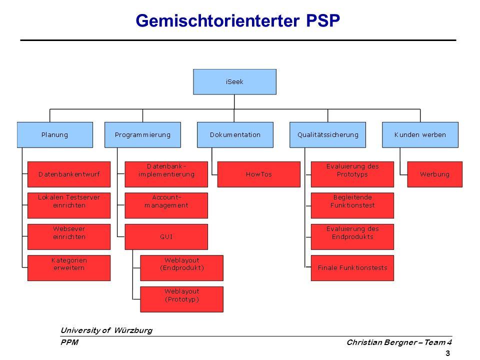 University of Würzburg PPM Christian Bergner – Team 4 4 Zeitplan