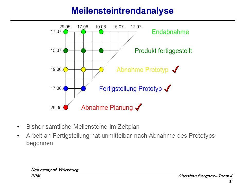 University of Würzburg PPM Christian Bergner – Team 4 9 Projektüberwachung mit Fortschrittslinie