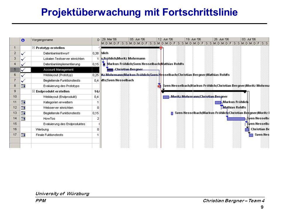 University of Würzburg PPM Christian Bergner – Team 4 10 Aktueller Projektstatus Lauffähiger Prototyp fertig gestellt Prototyp Abnahme erfolgreich Grundfunktionalität des Projekts vollständig vorhanden Weboberfläche muss noch erstellt werden Hierzu momentan Planungs- und Diskussionsphase Begleitend Funktionalitätstests am Prototypen
