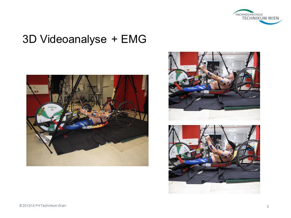 3D Videoanalyse + EMG 3 © 2013/14 FH Technikum Wien