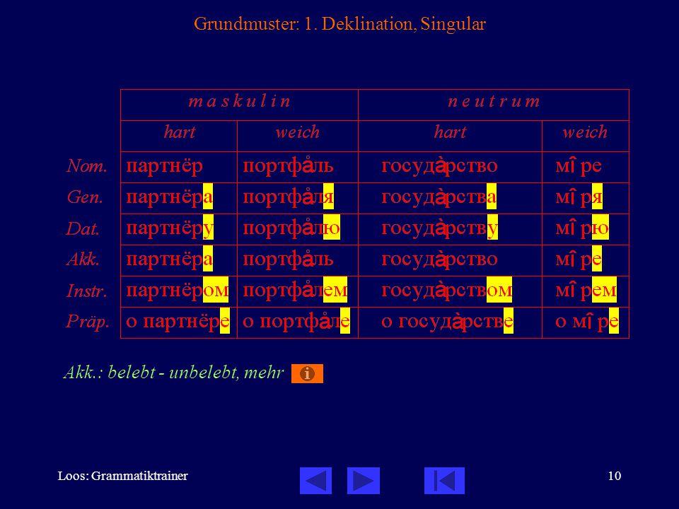 10 Grundmuster: 1. Deklination, Singular Akk.: belebt - unbelebt, mehr