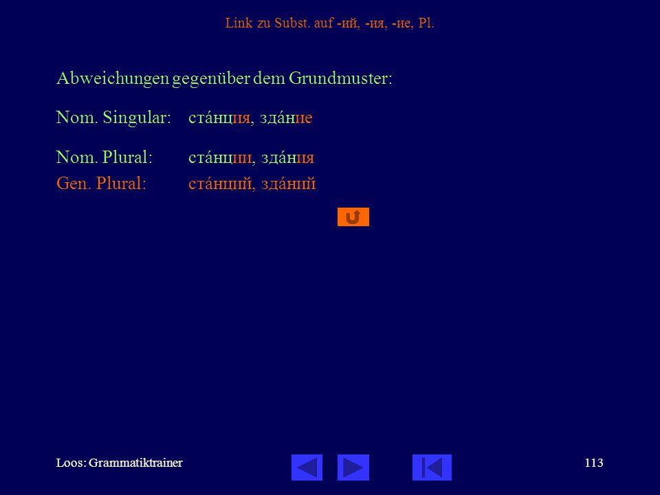 Loos: Grammatiktrainer113 Link zu Subst. auf -ий, -ия, -ие, Pl.