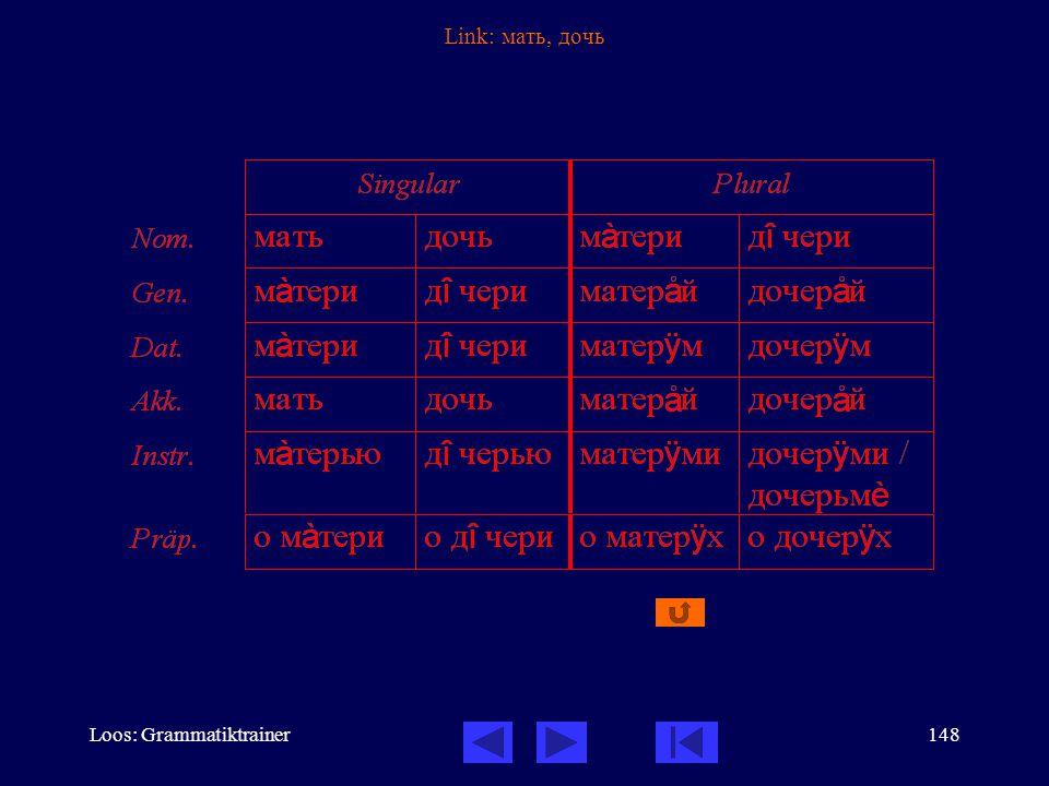 Loos: Grammatiktrainer148 Link: мать, дочь