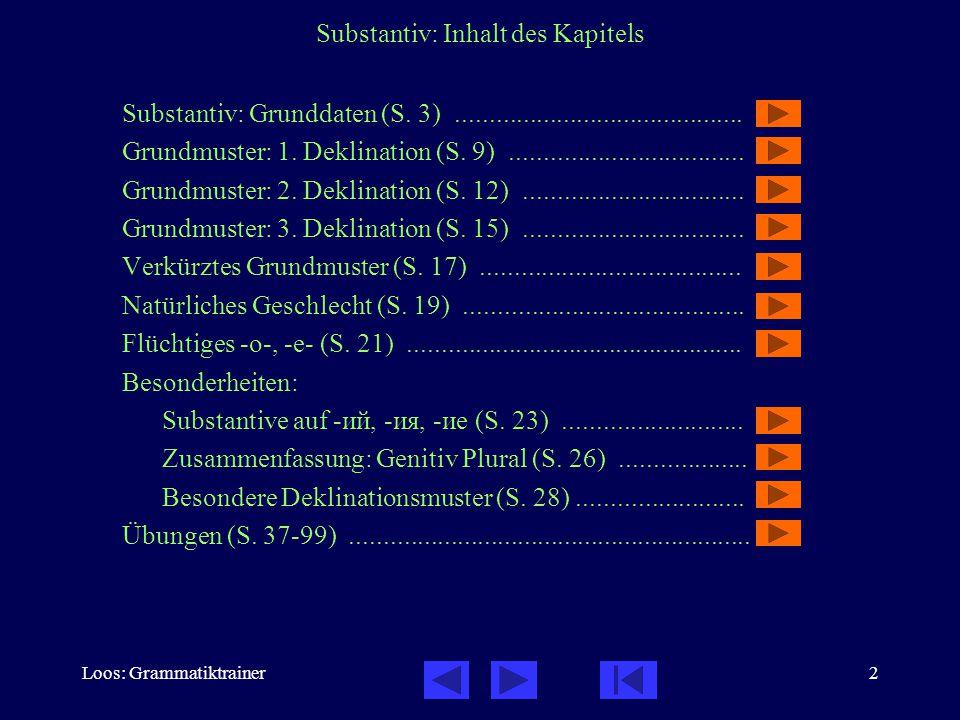 Loos: Grammatiktrainer2 Substantiv: Inhalt des Kapitels Substantiv: Grunddaten (S.