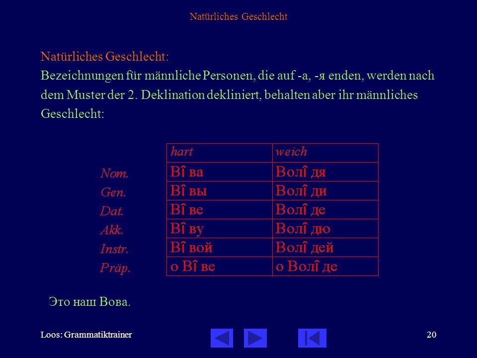 Loos: Grammatiktrainer20 Natürliches Geschlecht Natürliches Geschlecht: Bezeichnungen für männliche Personen, die auf -а, -я enden, werden nach dem Muster der 2.
