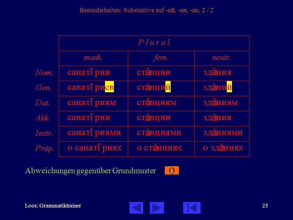 Loos: Grammatiktrainer25 Besonderheiten: Substantive auf -ий, -ия, -ие, 2 / 2 Abweichungen gegenüber Grundmuster