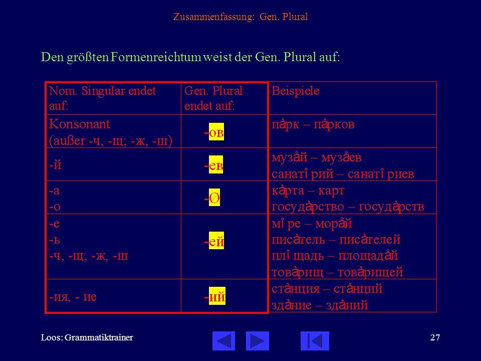 Loos: Grammatiktrainer27 Zusammenfassung: Gen. Plural Den größten Formenreichtum weist der Gen.