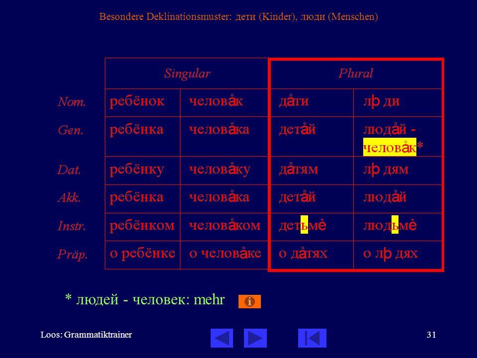 Loos: Grammatiktrainer31 Besondere Deklinationsmuster: дети (Kinder), люди (Menschen) * людей - человек: mehr