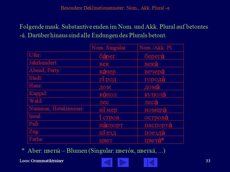 Loos: Grammatiktrainer33 Besondere Deklinationsmuster: Nom., Akk.