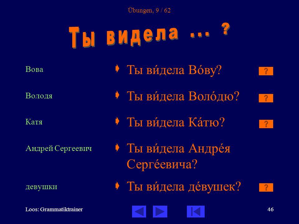 Loos: Grammatiktrainer46 Übungen, 9 / 62 Вова  Володя  Катя  Андрей Сергеевич  девушки  Ты вèдела Вîву.