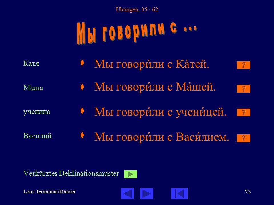 Loos: Grammatiktrainer72 Übungen, 35 / 62 Катя  Маша  ученица  Василий  Verkürztes Deklinationsmuster Мы говорèли с Кàтей.