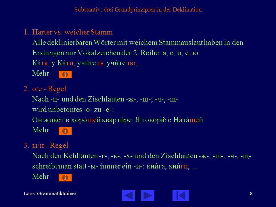 Loos: Grammatiktrainer8 Substantiv: drei Grundprinzipien in der Deklination 1.Harter vs.