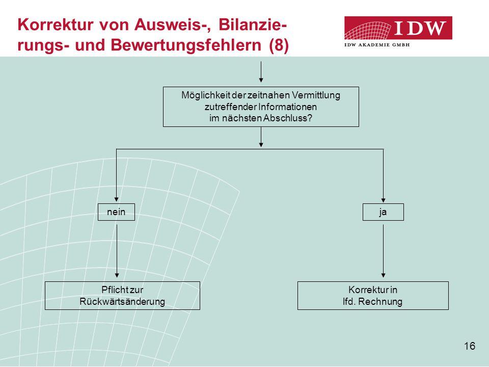 16 Korrektur von Ausweis-, Bilanzie- rungs- und Bewertungsfehlern (8) Möglichkeit der zeitnahen Vermittlung zutreffender Informationen im nächsten Abs